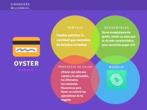 Ventajas y desventajas de la tarjeta Oyster Mexico - Financiero Millennial.