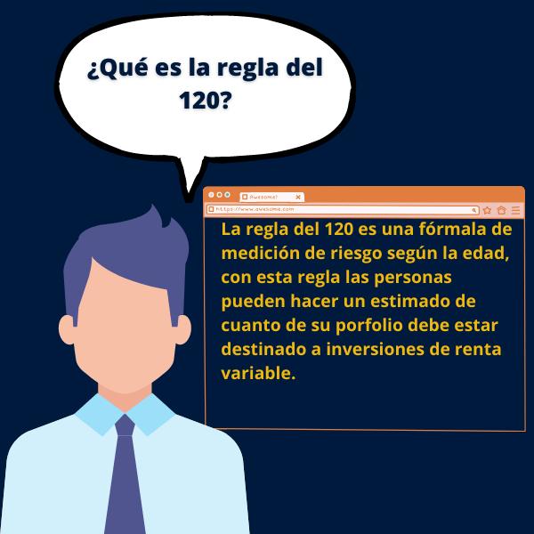 La regla del 120 es una fórmala de medición de riesgo según la edad, con esta regla las personas pueden hacer un estimado de cuanto de su porfolio debe estar destinado a inversiones de renta variable.